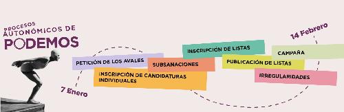 Procesos_autonomicos